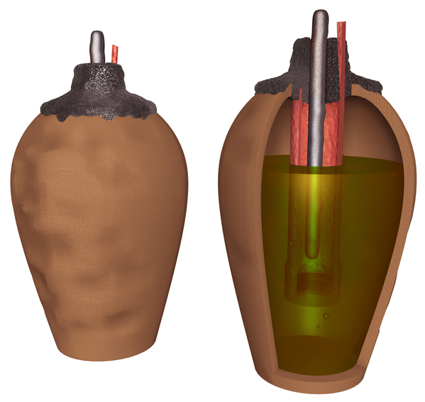 baghdad battery, Things that are older than you thought, facts about early inventions, interesting facts about every day objects